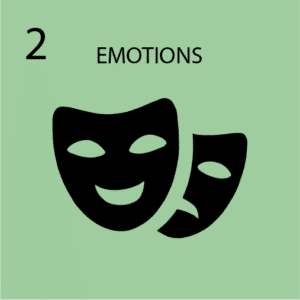 Emotions Course